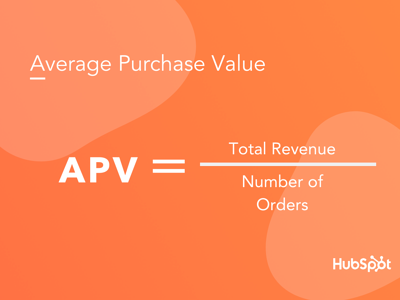 Average-Purchase-Value-Formula