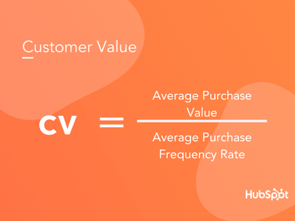 Customer-Value-Formula