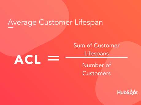 Average-Customer-lifespan-formula