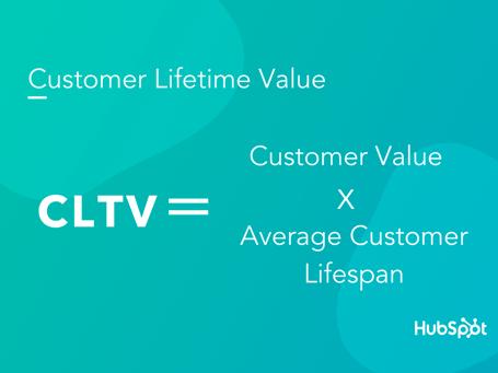 Customer-Lifetime-value-formula