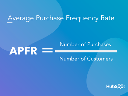 Average-Purchase-Frequency-Rate