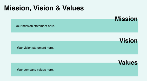 Compact Mission, Vision, Values slide in company profile template.