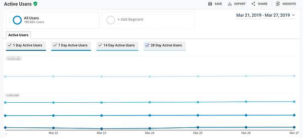 google-analytics-active-users-report