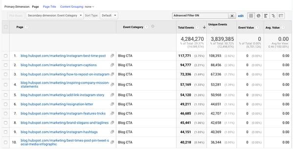 google-analytics-page