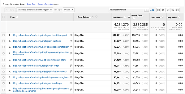 google-analytics-page