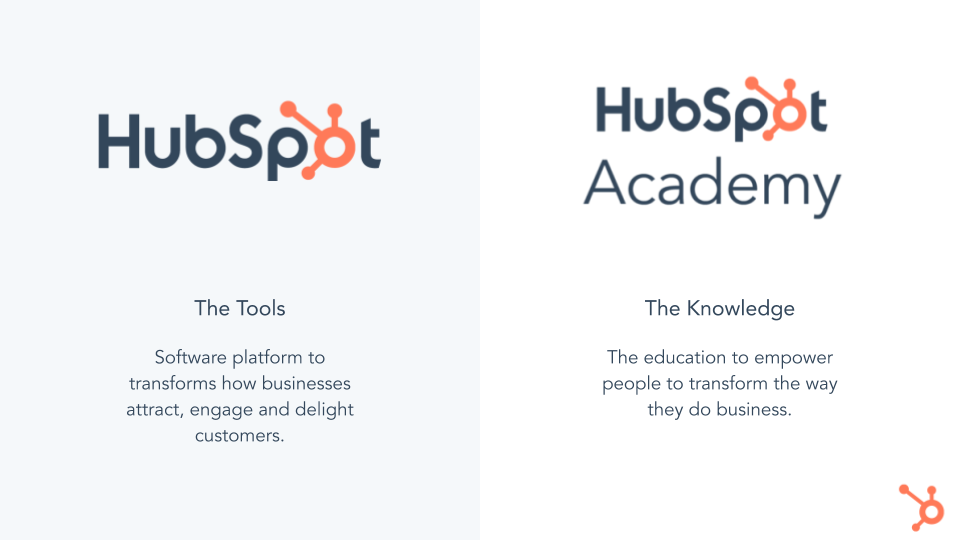 hubspot experiment in applied learning hubspot academy tools knowledge