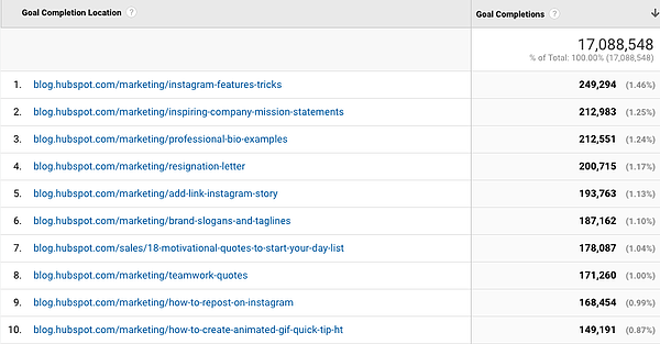 google-analytics-goals