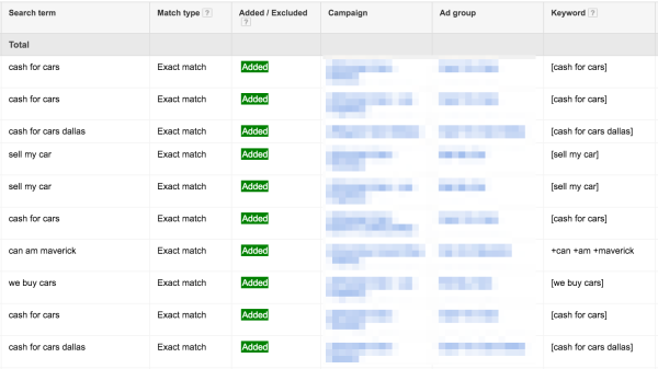 improve-ppc-campaigns-600x337.png