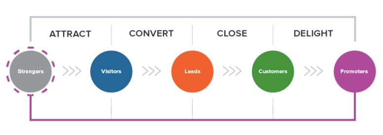 inbound methodology white.png