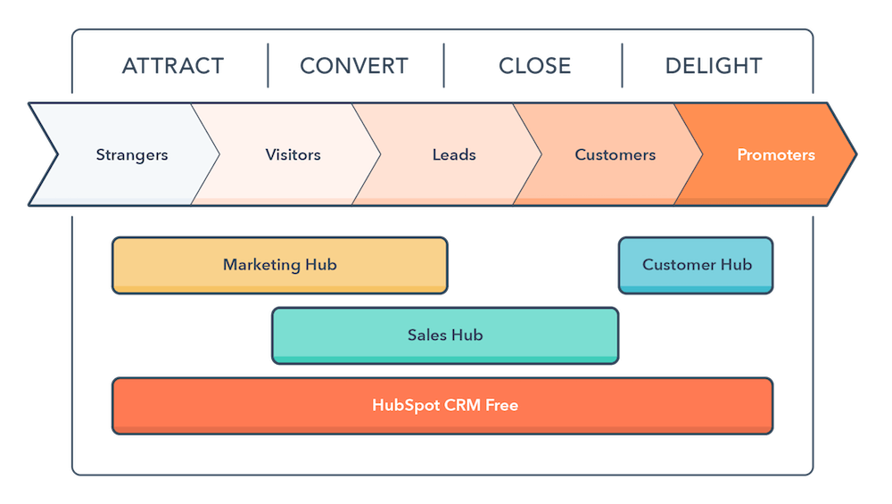 inbound-methodology-3.png