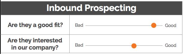 inbound_prospecting.png