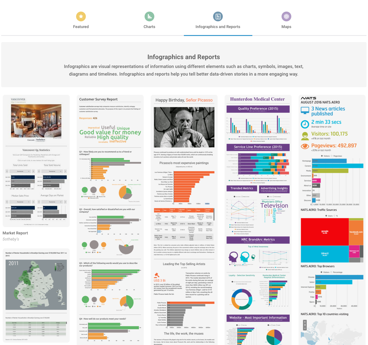 infogram examples.png  17 Data Visualization Resources You Should Bookmark infogram 20examples