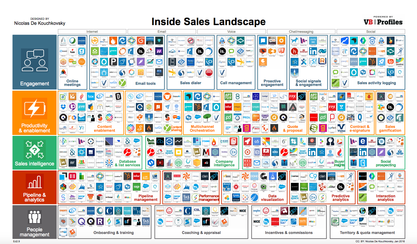 inside-sales-landscape.png
