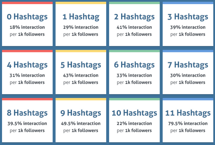 instagram-hashtags-guide.png