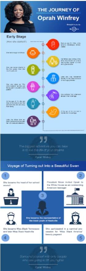 oprah winfrey infographic
