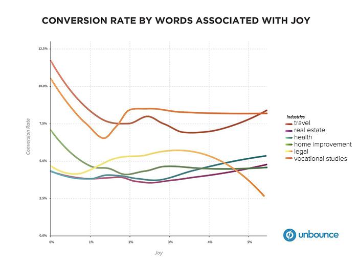joy-chart-2.png