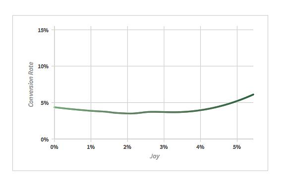 joy-chart.png