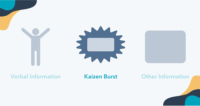 Kaizen burst value stream map icon