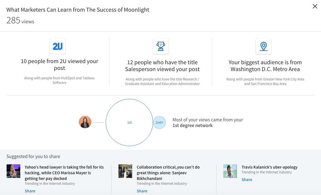 LinkedIn post analytics and views
