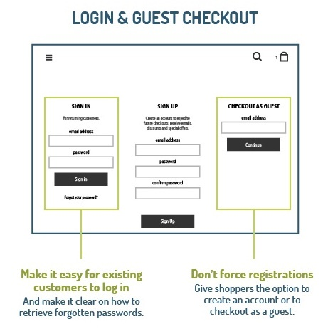 example login and guest checkout