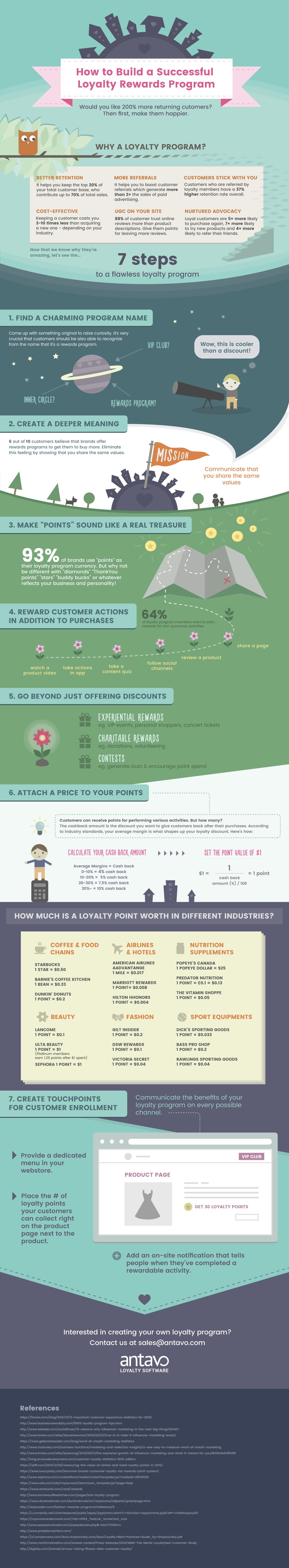 loyalty-rewards-program-infographic.png
