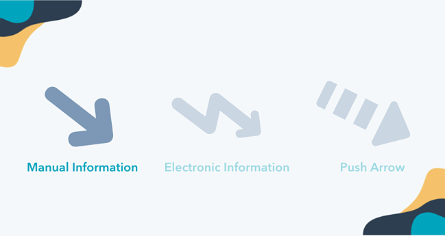 Manual information value stream map icon