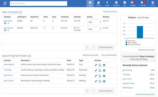 Market Leader real estate CRM in dashboard view with new contacts