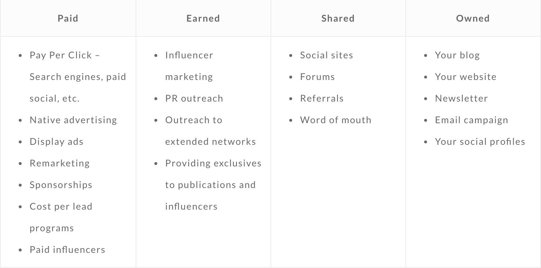 marketing-campaigns-1