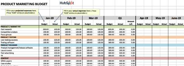 marketing-product-budget-template-1