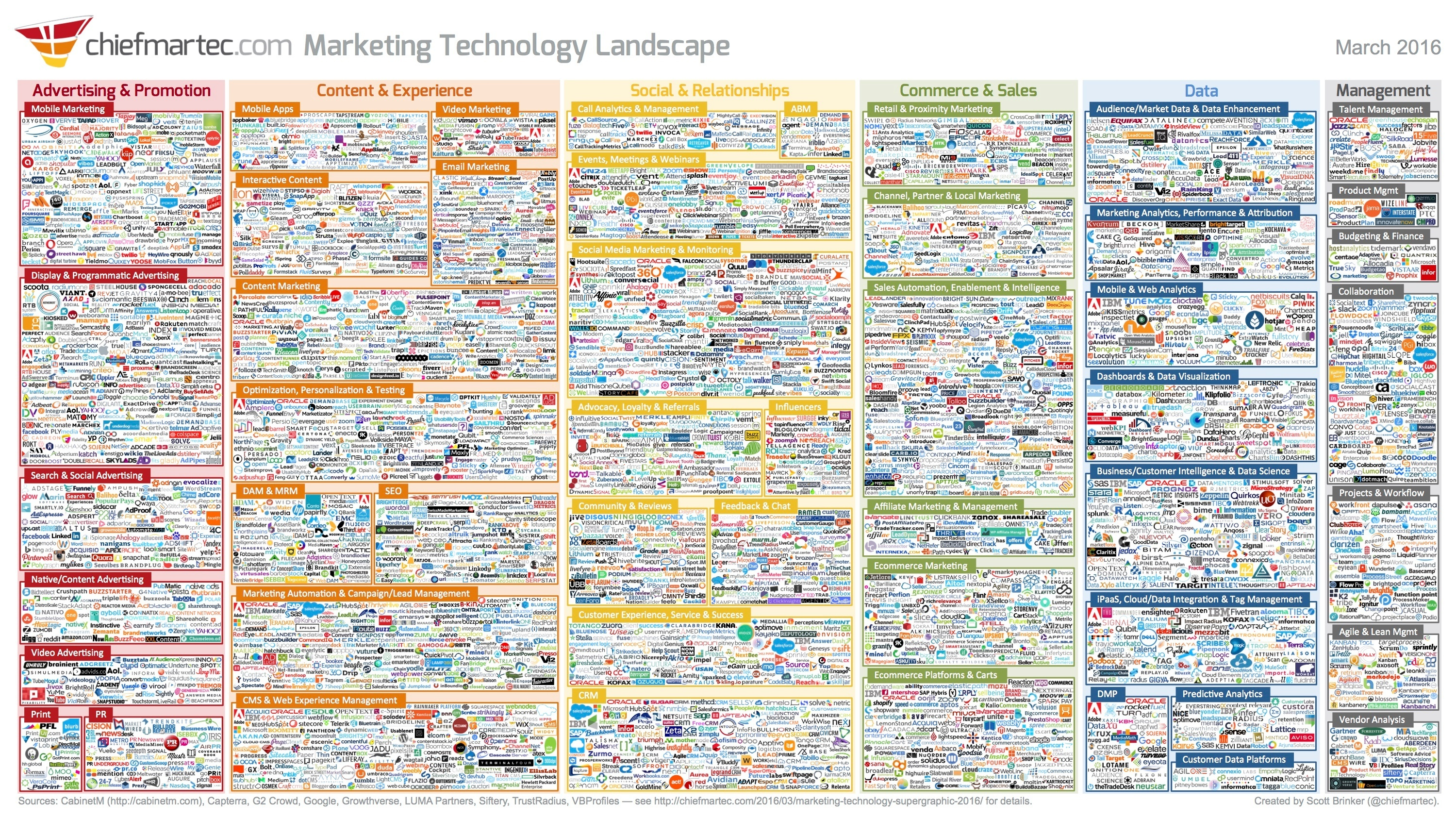 marketing_technology_landscape_2016_3000px-1.jpg
