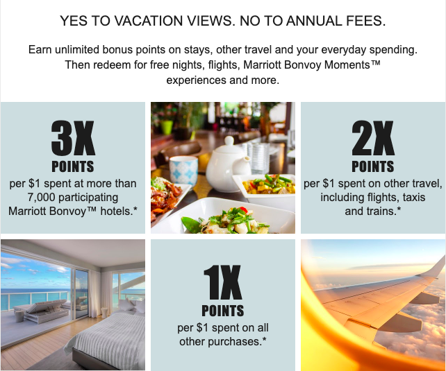 Marriott messaging example