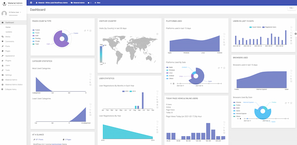 Material WordPress admin theme in dashboard view with analytics widgets
