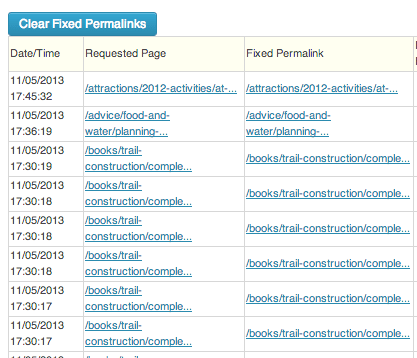 The WordPress Permalink Finder plugin keeps track of the permalinks it redirects