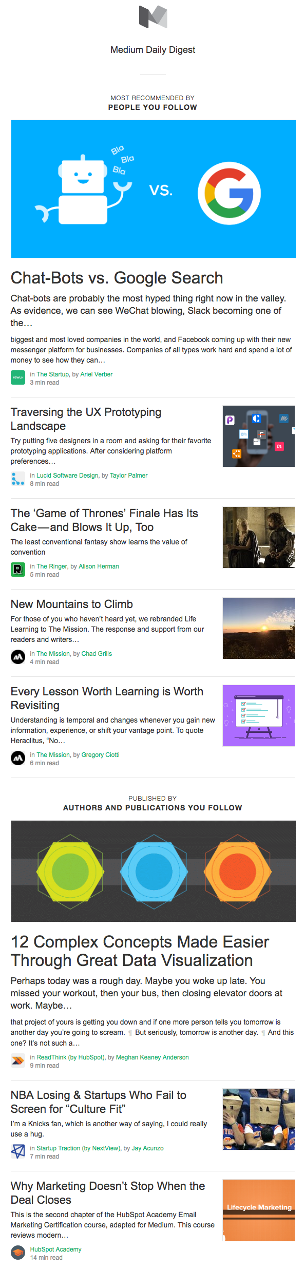 Email newsletter example design with blog posts by Medium