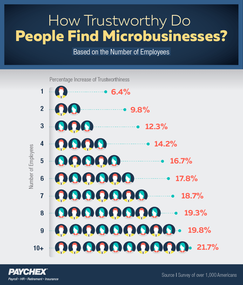 microbusiness_4