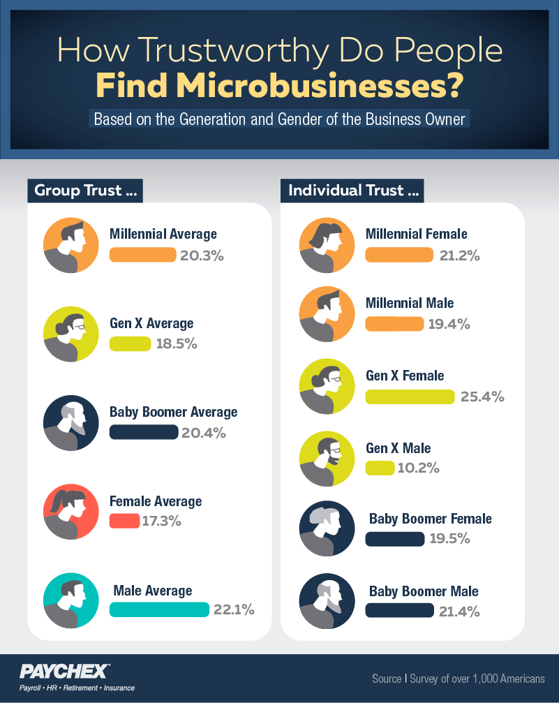 microbusiness_5