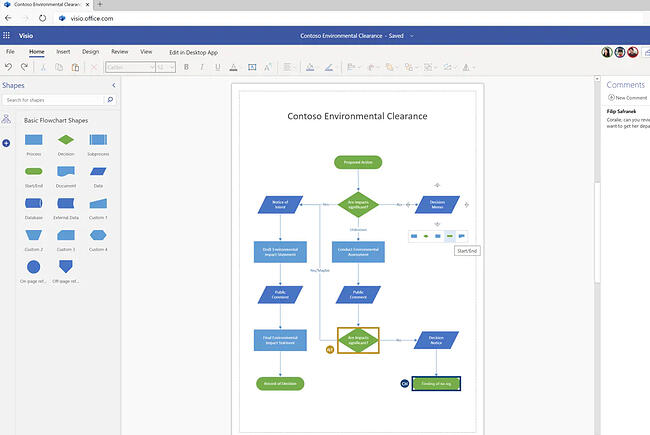 Value stream mapping tool by Microsoft