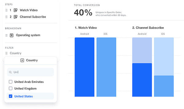 mixpanel, a google analytics alternative - video conversion page