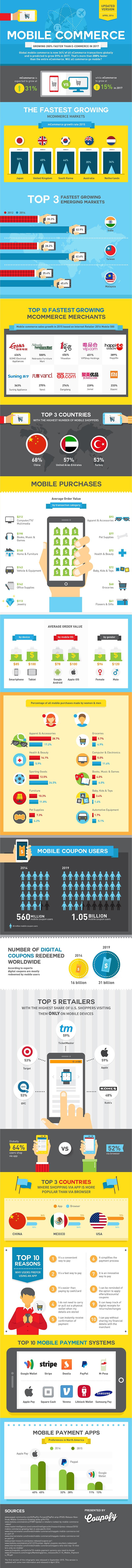 mobile-commerce-infographic.jpg