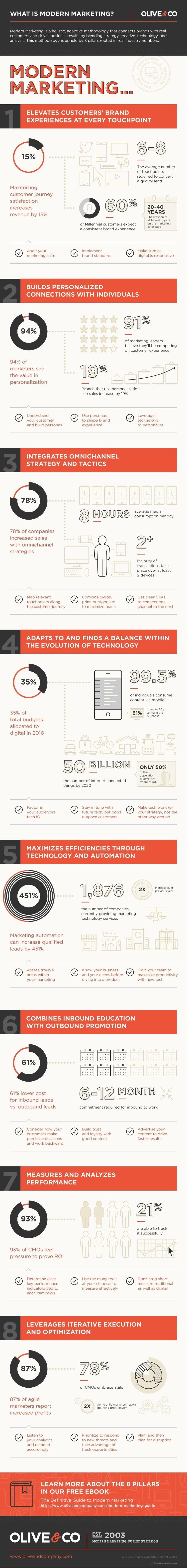 modern-marketing-infographic.jpg