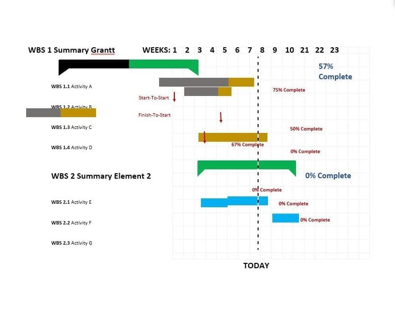 ms-word-gantt-chart-example