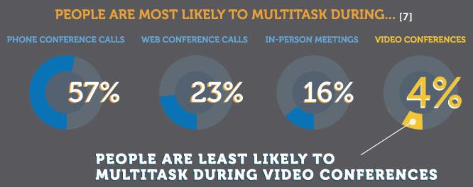 multitask-during-meetings.png