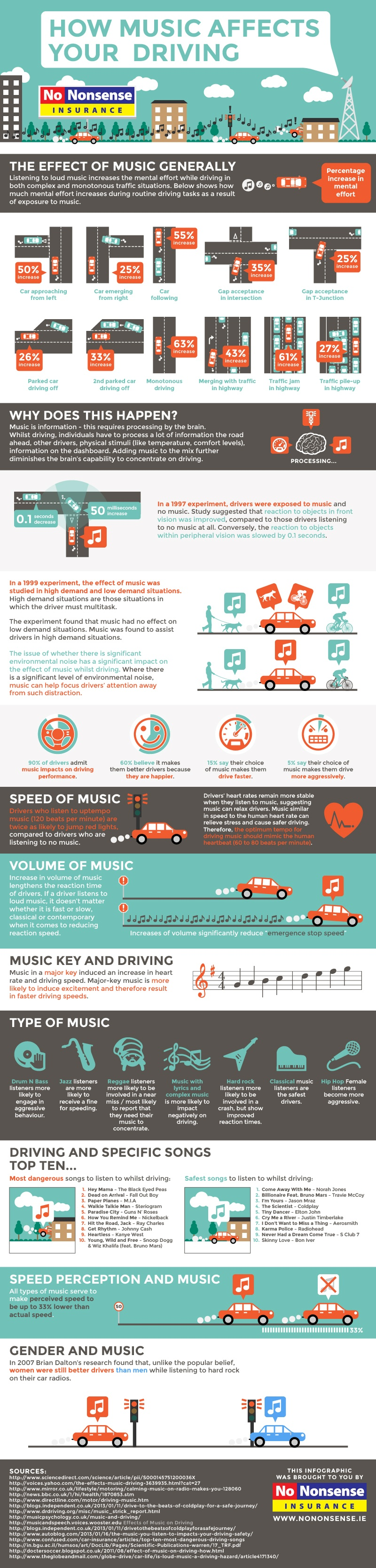 music-affects-driving-infographic.jpg