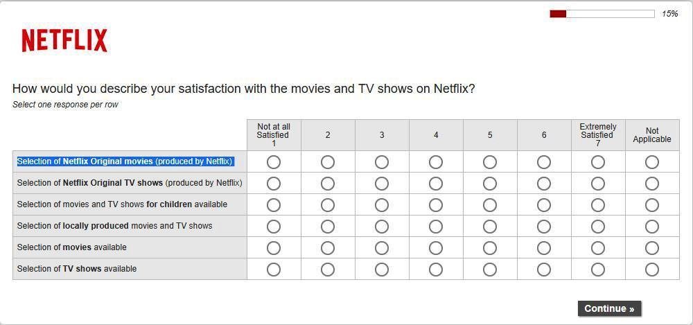 netflix-customer-satisfaction-survey