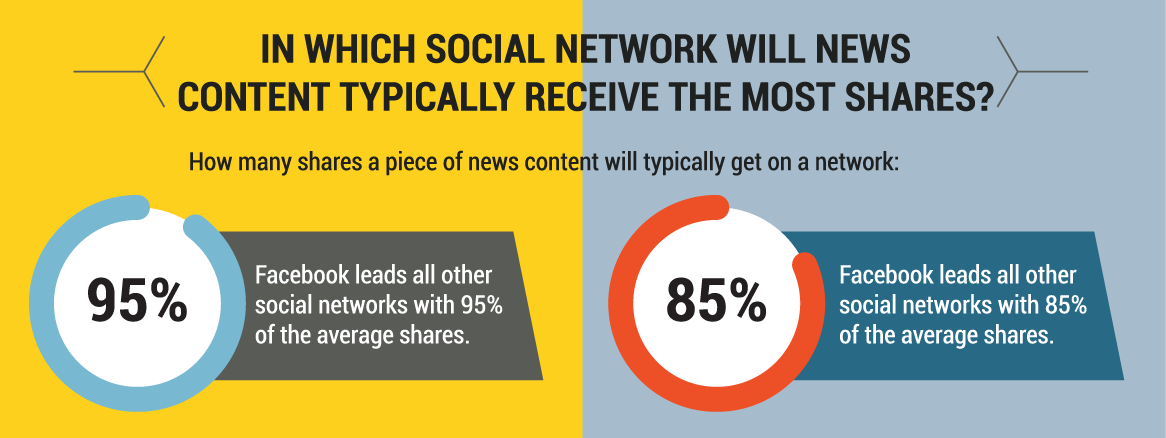 news-content-social-networks.png