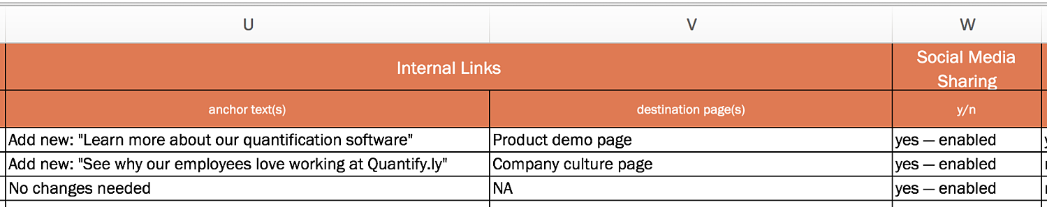 on-page seo checklist add internal links