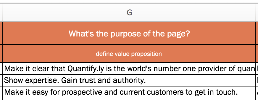 on-page seo checklist establish value propositions