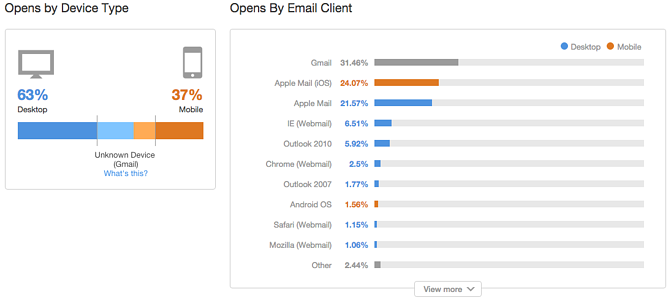 Gmail, Outlook, Yahoo! & More: How to Optimize Emails for