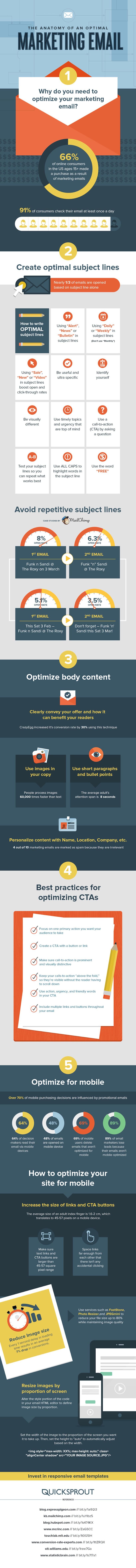 optimal-marketing-email-infographic.jpg