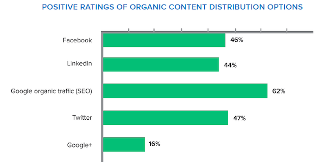 organic_blog.png
